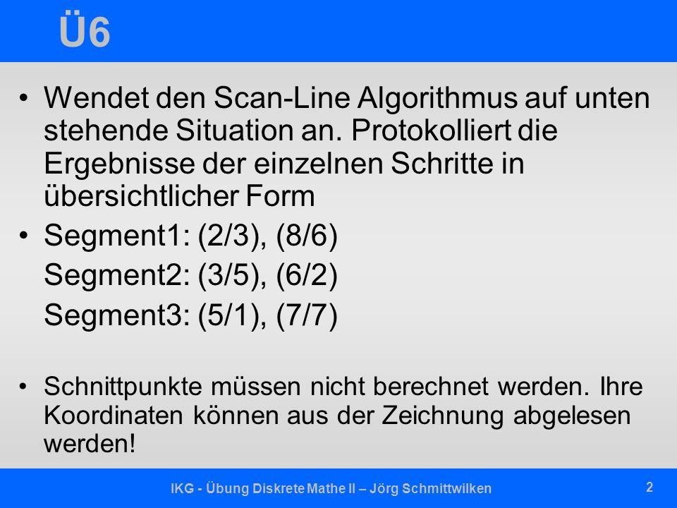 IKG - Übung Diskrete Mathe II – Jörg Schmittwilken 2 Ü6 Wendet den Scan-Line Algorithmus auf unten stehende Situation an. Protokolliert die Ergebnisse