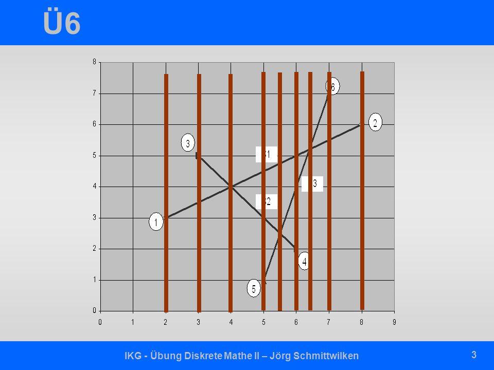 IKG - Übung Diskrete Mathe II – Jörg Schmittwilken 3 Ü6