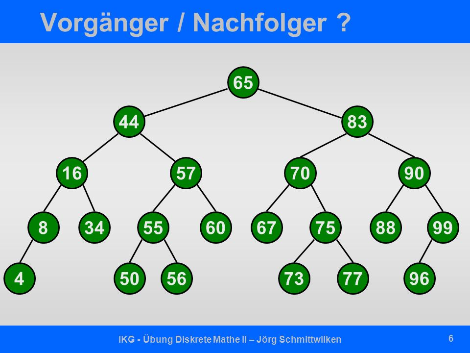 IKG - Übung Diskrete Mathe II – Jörg Schmittwilken 6 Vorgänger / Nachfolger .