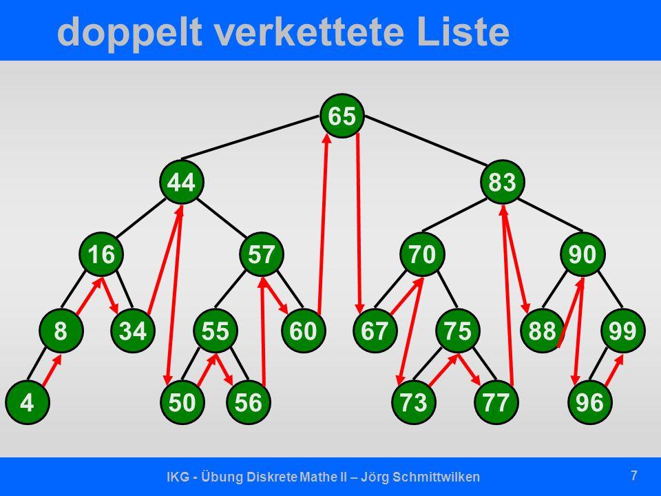 IKG - Übung Diskrete Mathe II – Jörg Schmittwilken 7 doppelt verkettete Liste 5716 8344 65 6799 7090 88 8345560 75 45056 737796