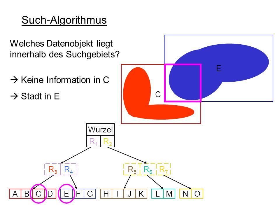 Such-Algorithmus Wurzel R 5 R 6 R 3 R 4 ABCDEFGHIJKLMNO R7R7 R1R1 R2R2 E C Keine Information in C Stadt in E Welches Datenobjekt liegt innerhalb des S
