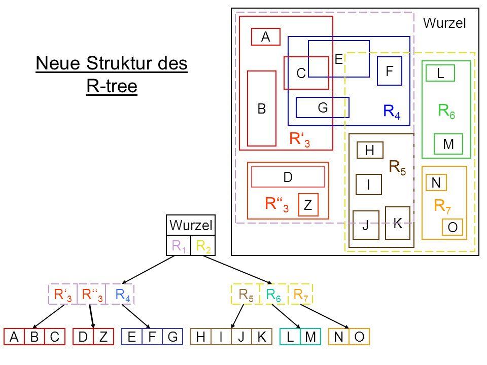 Neue Struktur des R-tree R 4 R6R6 R 5 B D E F G C A L M H I K J Wurzel R 5 R 6 R 3 R 4 Wurzel ABCZEFGHIJKLMNO N O R7R7 R7R7 R1R1 R2R2 Z D R3R3 R3R3 R3