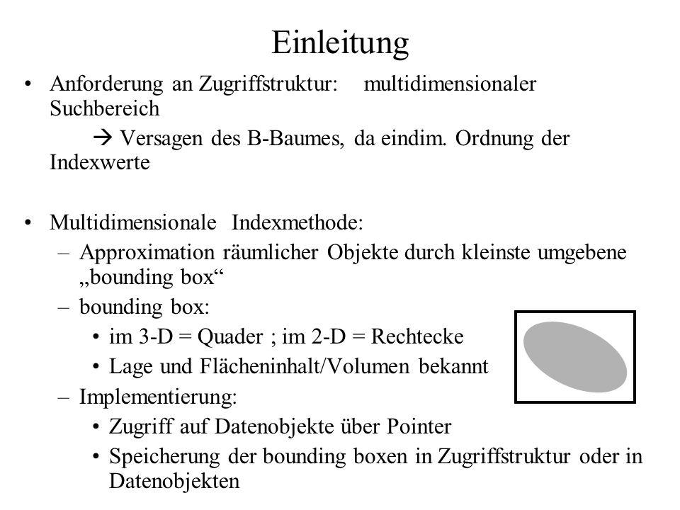 Struktur des r-tree R 1 R 2 R4R4 R 3 B D E F G C A L M H I K J Wurzel R 5 R 6 R 3 R 4 Wurzel ABCDEFGHIJKLMNO N O R7R7 R7R7 R1R1 R2R2 Wurzel: bounding box, Pointer auf Söhne