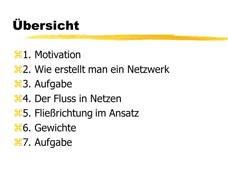 GIS-Vortrags Thema: Versorgungsnetze (mit Richtung und Fluss) Erzeugung und Änderung Von Matthias Wiertz