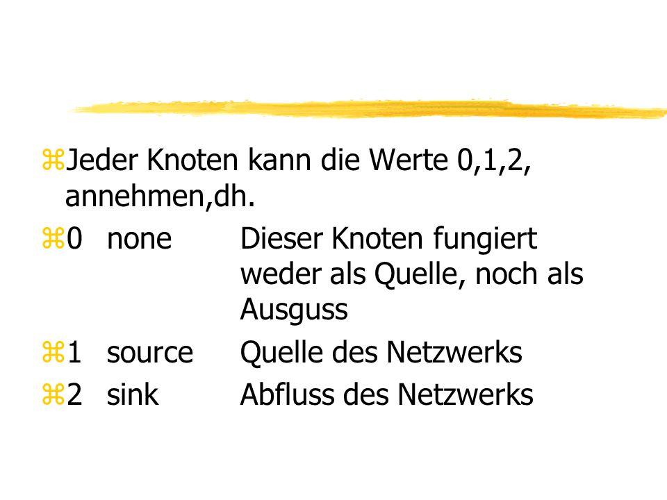 4. Der Fluss in Netzen zDeklaration nur im Wizard für geom. Netzwerke (dort wird für ausgewählte Feature Klassen ein neues value-field hinzugefügt) z=