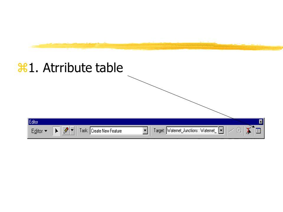 Ancillary role + Enabled zWenn man für bestimmte Knoten einen Wert verändern / einfügen möchte: zEditor Toolbar zStart Editing
