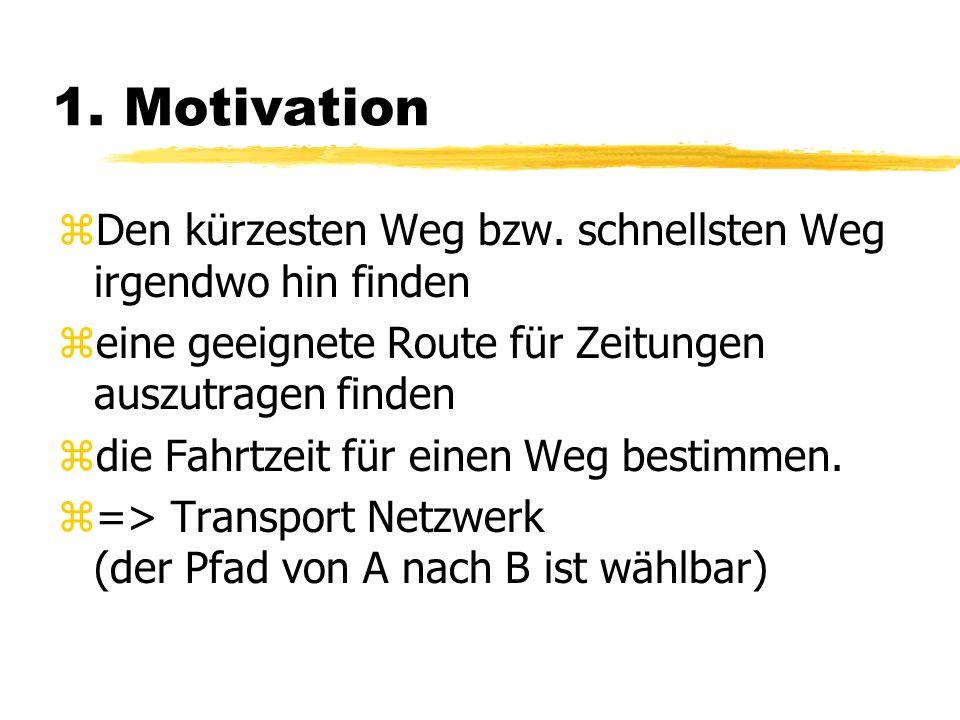 Übersicht z1. Motivation z2. Wie erstellt man ein Netzwerk z3. Aufgabe z4. Der Fluss in Netzen z5. Fließrichtung im Ansatz z6. Gewichte z7. Aufgabe