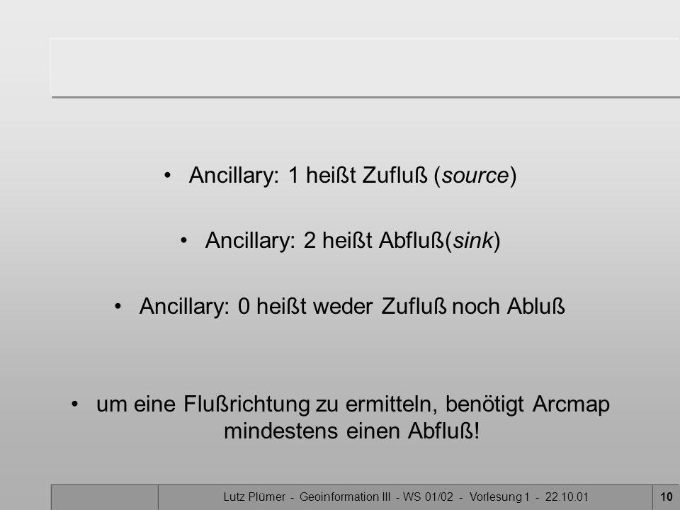 Lutz Plümer - Geoinformation III - WS 01/02 - Vorlesung 1 - 22.10.019 3. Zuflüsse / Abflüsse Man kann für jede Objektklasse (feature class) das Attrib