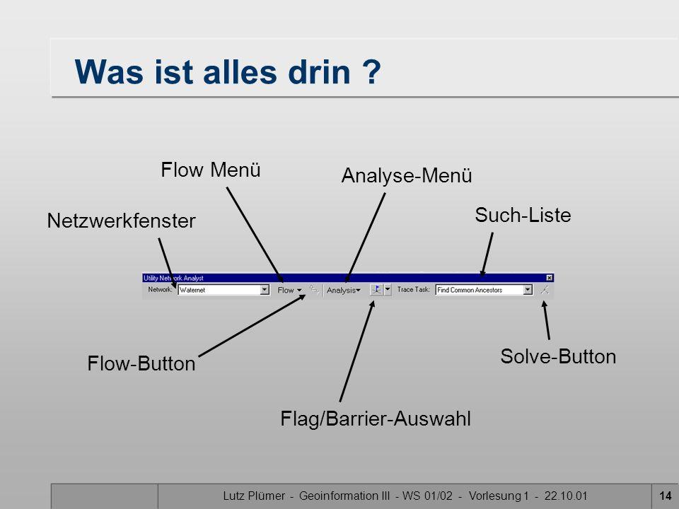 Lutz Plümer - Geoinformation III - WS 01/02 - Vorlesung 1 - 22.10.0113 4. Utility Network Analysis - Funktionsleiste Für die Netzwerkanalyse gibt es e