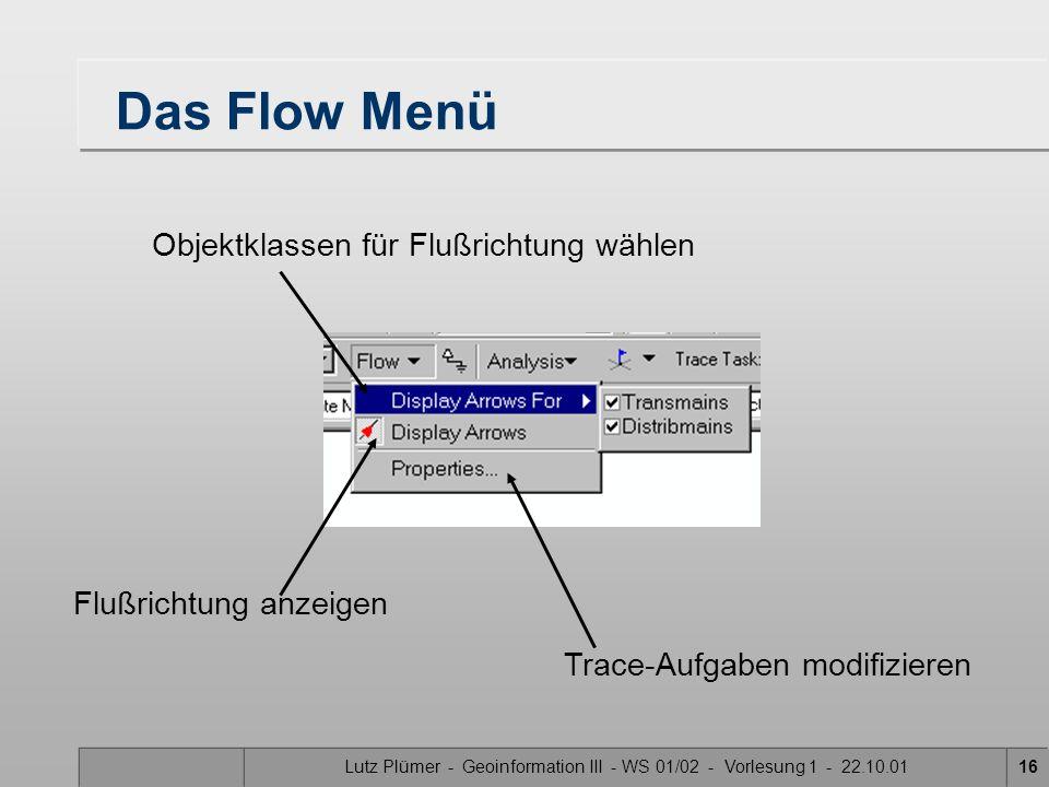 Lutz Plümer - Geoinformation III - WS 01/02 - Vorlesung 1 - 22.10.0115 5. Die Flußrichtung Die Flußrichtung zeigt auf die Abflüsse Die Flußrichtung ze