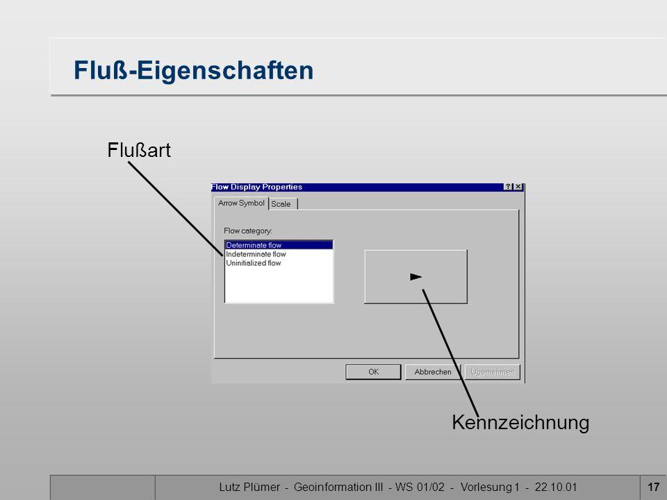 Lutz Plümer - Geoinformation III - WS 01/02 - Vorlesung 1 - 22.10.0116 Das Flow Menü Objektklassen für Flußrichtung wählen Flußrichtung anzeigen Trace
