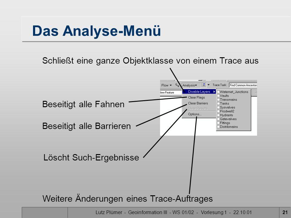 Lutz Plümer - Geoinformation III - WS 01/02 - Vorlesung 1 - 22.10.0120 Der Set Flow Direction-Button Dieser Button setzt die Flußrichtung für die ausg