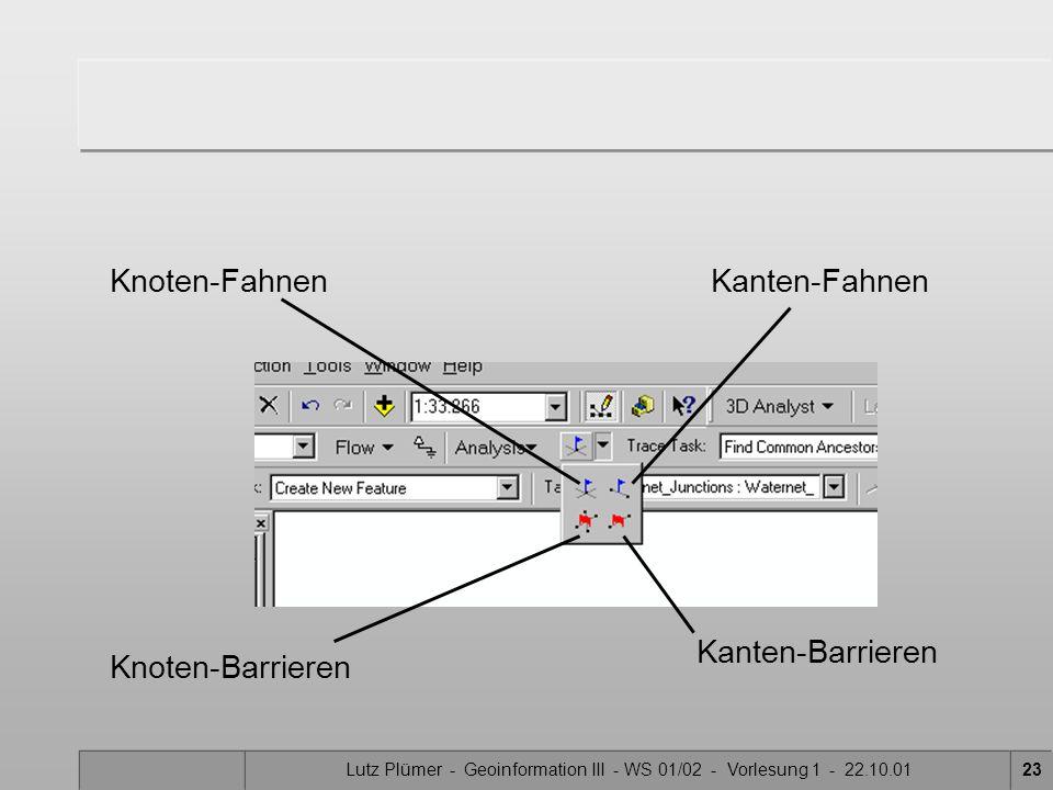 Lutz Plümer - Geoinformation III - WS 01/02 - Vorlesung 1 - 22.10.0122 Flags und Barriers Fahnen (Flags) kennzeichnen den Startpunkt von Suchen Barrie