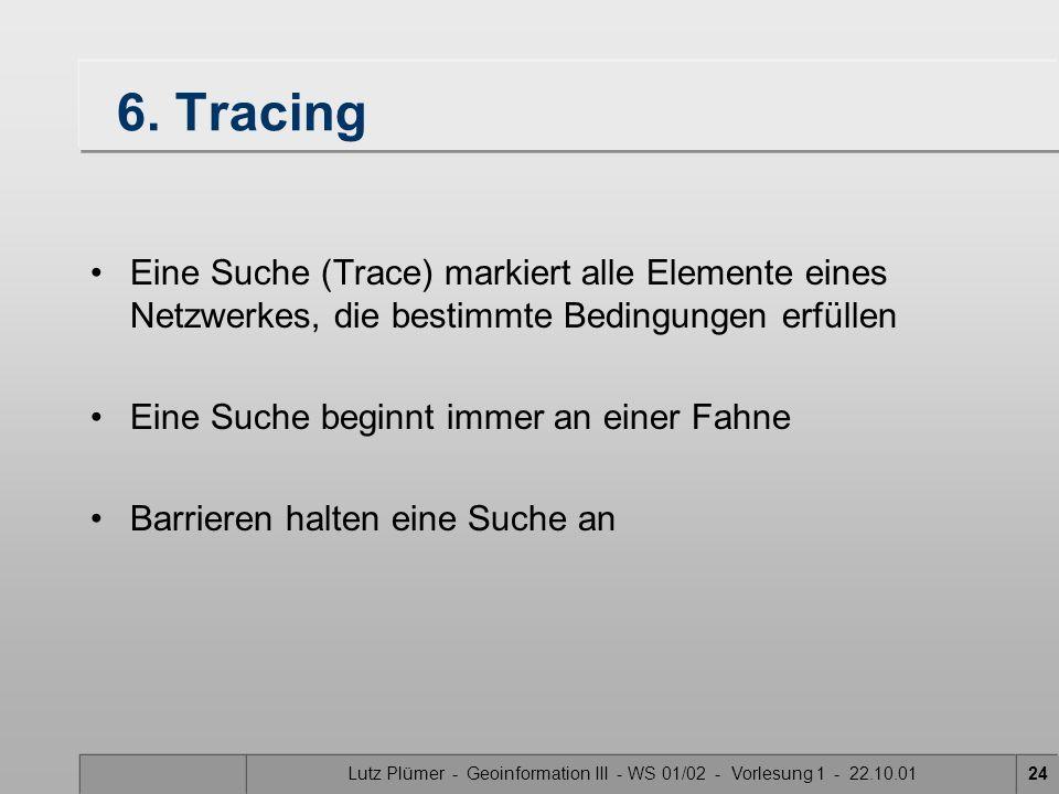 Lutz Plümer - Geoinformation III - WS 01/02 - Vorlesung 1 - 22.10.0123 Kanten-Barrieren Knoten-Barrieren Kanten-FahnenKnoten-Fahnen