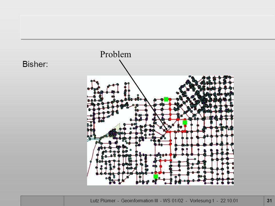 Lutz Plümer - Geoinformation III - WS 01/02 - Vorlesung 1 - 22.10.0130 Finden des kürzesten Pfades Situation: