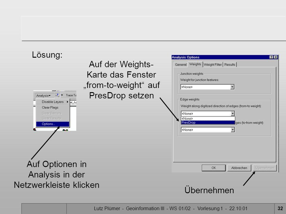 Lutz Plümer - Geoinformation III - WS 01/02 - Vorlesung 1 - 22.10.0131 Bisher: Problem