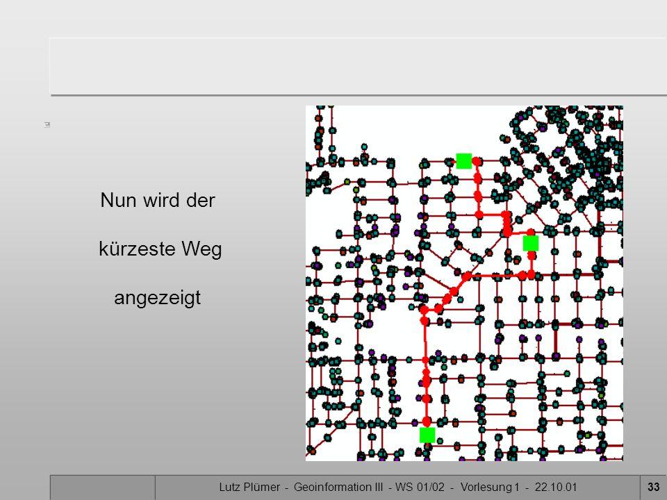 Lutz Plümer - Geoinformation III - WS 01/02 - Vorlesung 1 - 22.10.0132 Lösung: Auf Optionen in Analysis in der Netzwerkleiste klicken Auf der Weights-