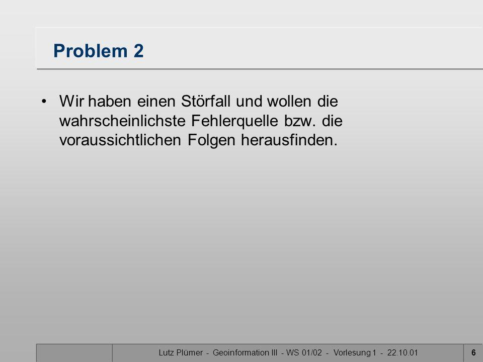 Lutz Plümer - Geoinformation III - WS 01/02 - Vorlesung 1 - 22.10.015 Problem 1 Wir wollen das Netzwerk umbauen und schauen, wie sich das auf die Funk
