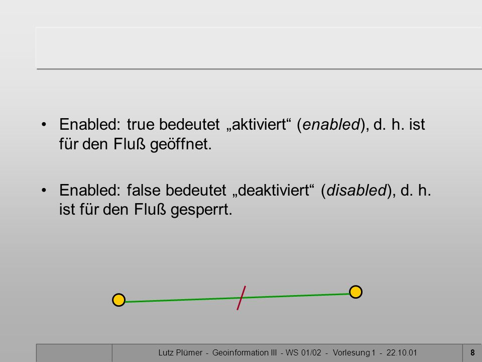 Lutz Plümer - Geoinformation III - WS 01/02 - Vorlesung 1 - 22.10.017 2. Aktivieren/Deaktivieren Alle Elemente in einem geometrischen Netzwerk haben e