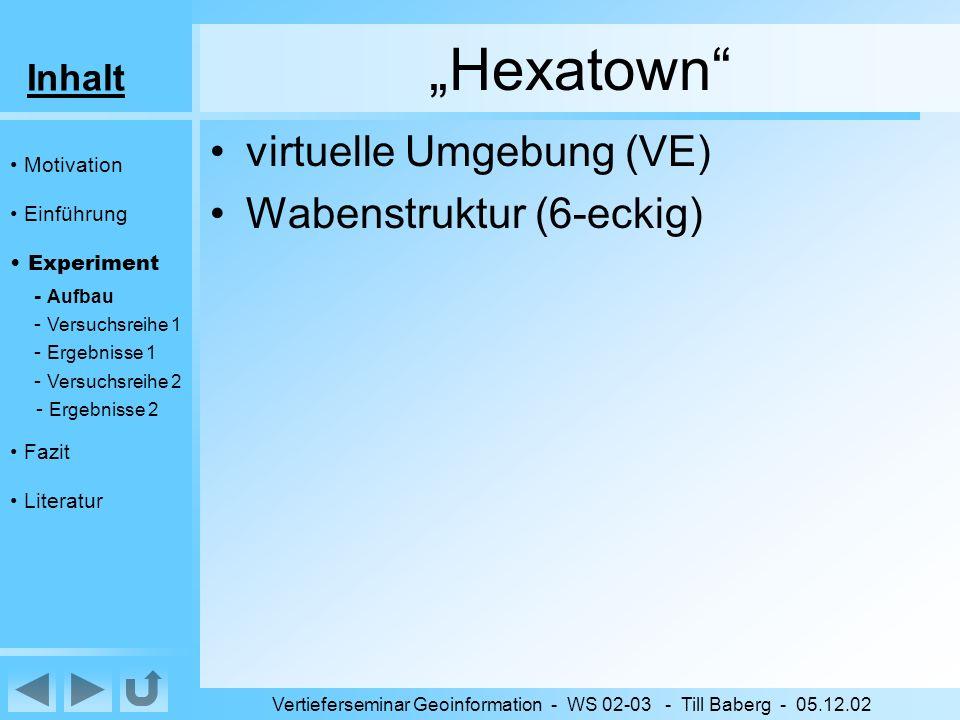 Inhalt Vertieferseminar Geoinformation - WS 02-03 - Till Baberg - 05.12.02 Hexatown virtuelle Umgebung (VE) Wabenstruktur (6-eckig) Motivation Einführung Experiment - Aufbau - Versuchsreihe 1 - Ergebnisse 1 - Versuchsreihe 2 - Ergebnisse 2 Fazit Literatur