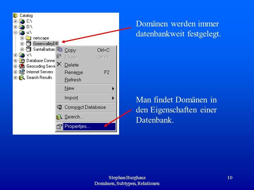 Stephan Burghaus Domänen, Subtypen, Relationen 10 Domänen werden immer datenbankweit festgelegt. Man findet Domänen in den Eigenschaften einer Datenba