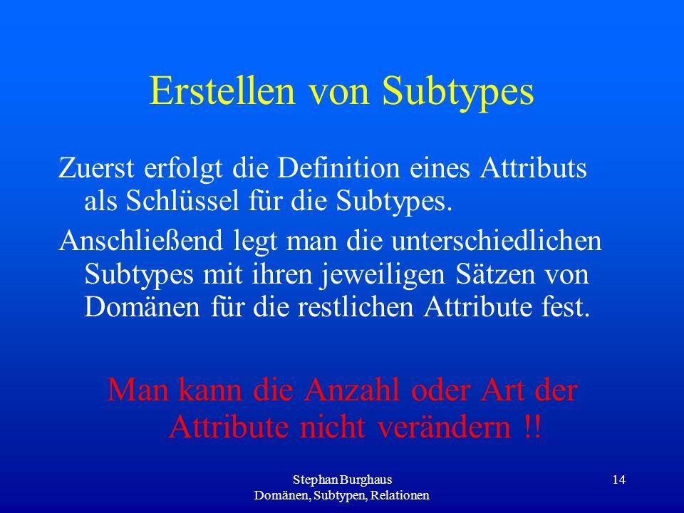 Stephan Burghaus Domänen, Subtypen, Relationen 14 Erstellen von Subtypes Zuerst erfolgt die Definition eines Attributs als Schlüssel für die Subtypes.