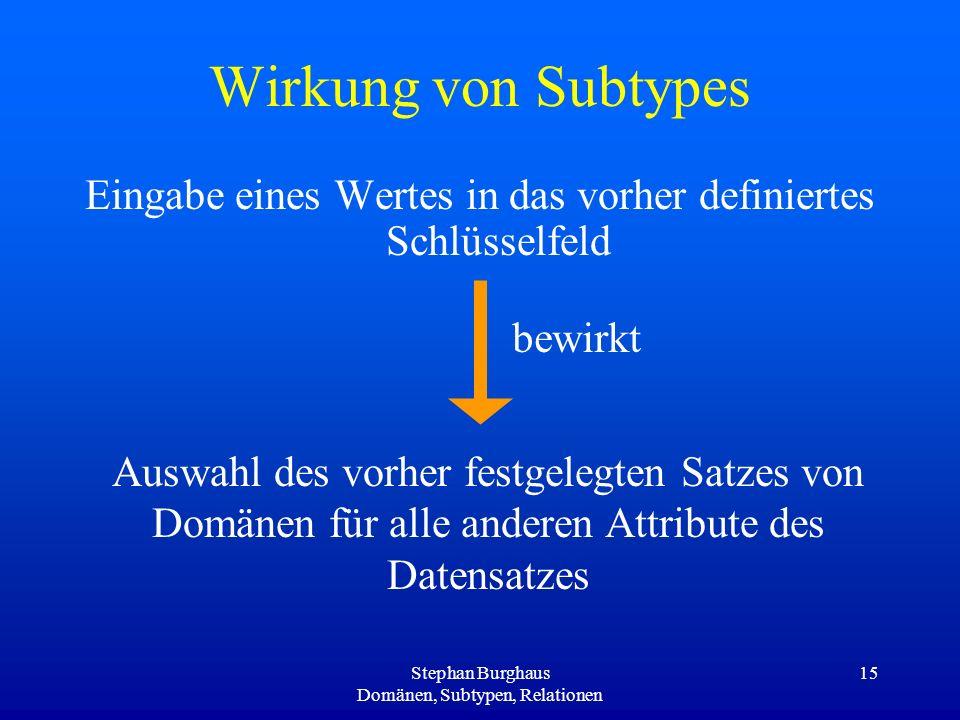 Stephan Burghaus Domänen, Subtypen, Relationen 15 Wirkung von Subtypes Eingabe eines Wertes in das vorher definiertes Schlüsselfeld Auswahl des vorher