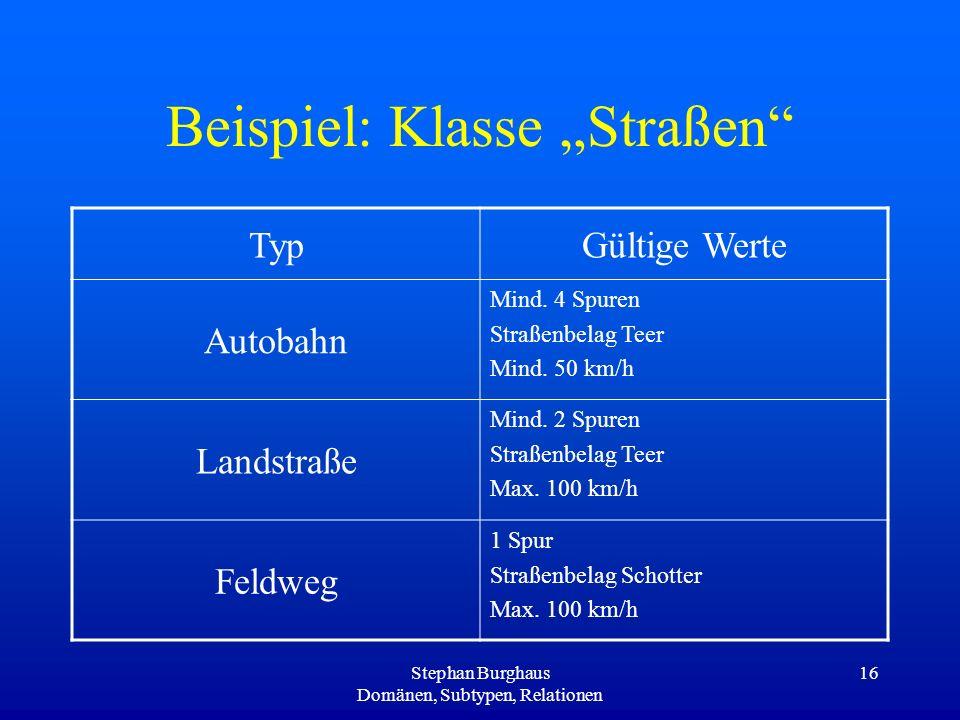 Stephan Burghaus Domänen, Subtypen, Relationen 16 Beispiel: Klasse Straßen TypGültige Werte Autobahn Mind. 4 Spuren Straßenbelag Teer Mind. 50 km/h La