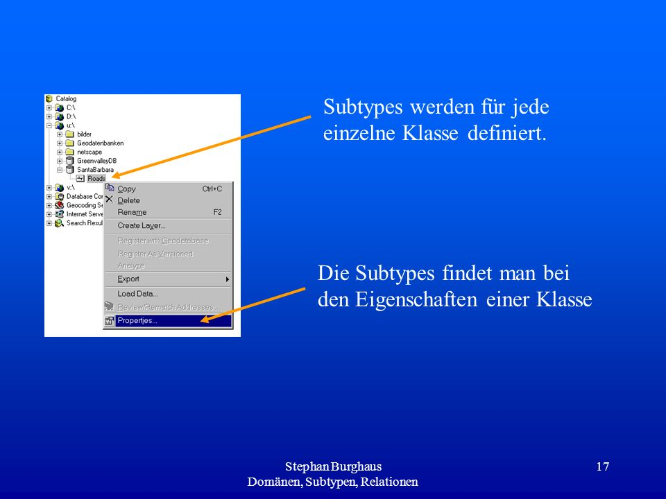 Stephan Burghaus Domänen, Subtypen, Relationen 17 Subtypes werden für jede einzelne Klasse definiert. Die Subtypes findet man bei den Eigenschaften ei