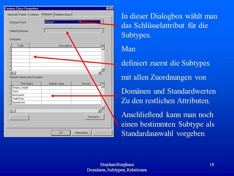 Stephan Burghaus Domänen, Subtypen, Relationen 18 In dieser Dialogbox wählt man das Schlüsselattribut für die Subtypes. Man definiert zuerst die Subty
