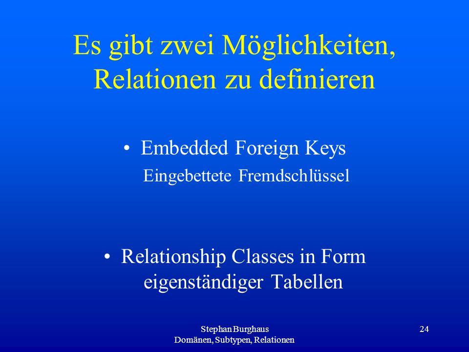 Stephan Burghaus Domänen, Subtypen, Relationen 24 Es gibt zwei Möglichkeiten, Relationen zu definieren Embedded Foreign Keys Eingebettete Fremdschlüss