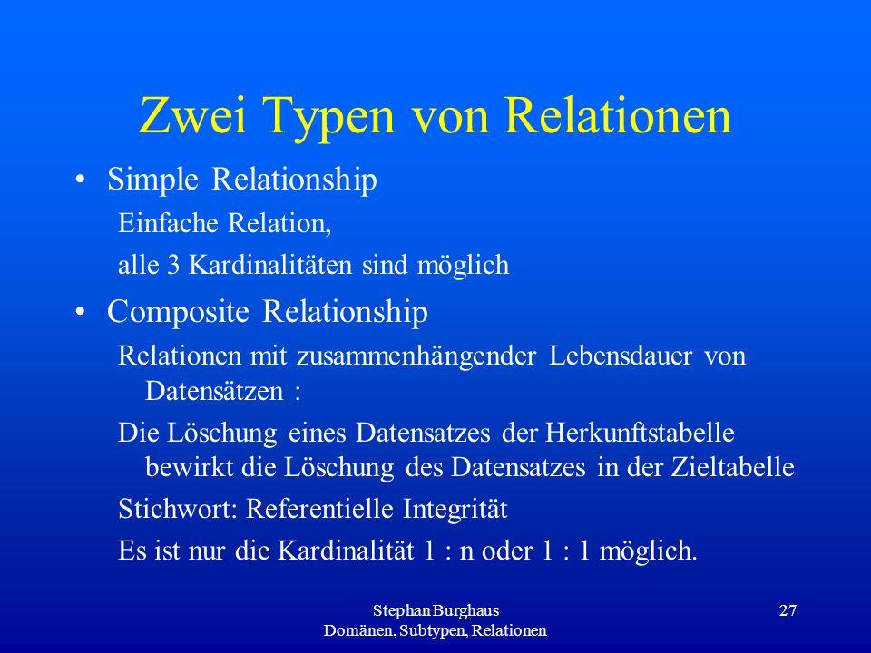 Stephan Burghaus Domänen, Subtypen, Relationen 27 Zwei Typen von Relationen Simple Relationship Einfache Relation, alle 3 Kardinalitäten sind möglich