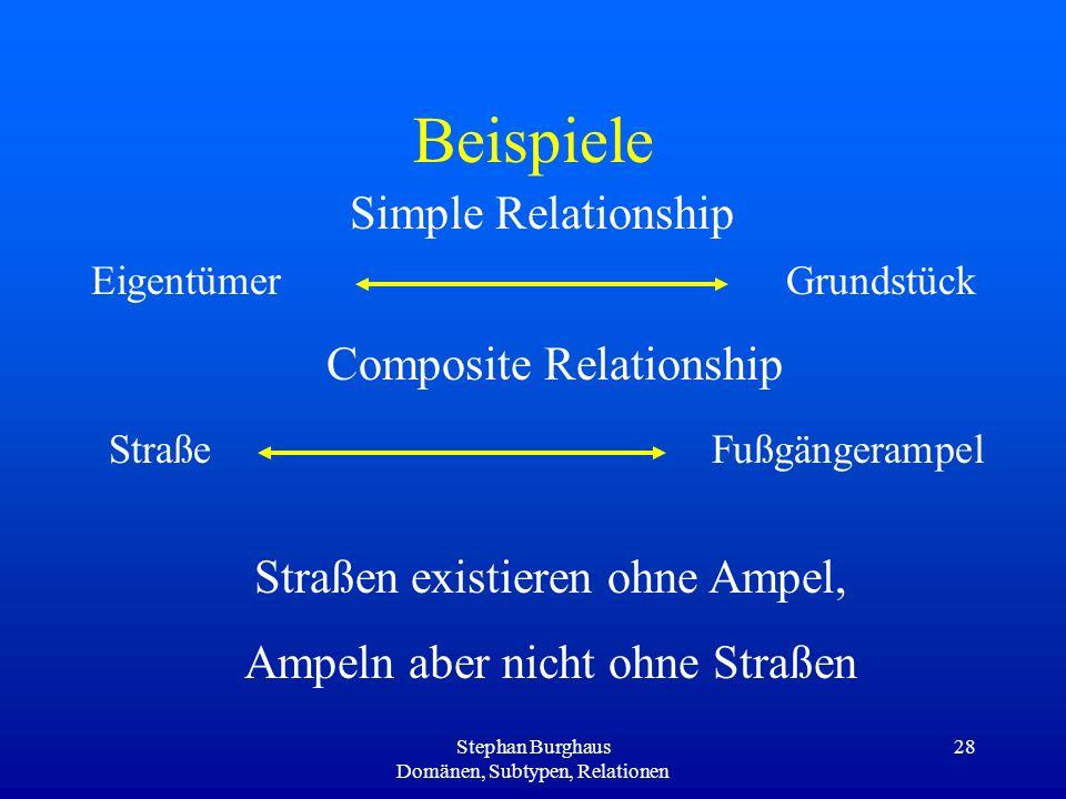 Stephan Burghaus Domänen, Subtypen, Relationen 28 Beispiele EigentümerGrundstück Simple Relationship Composite Relationship StraßeFußgängerampel Straß