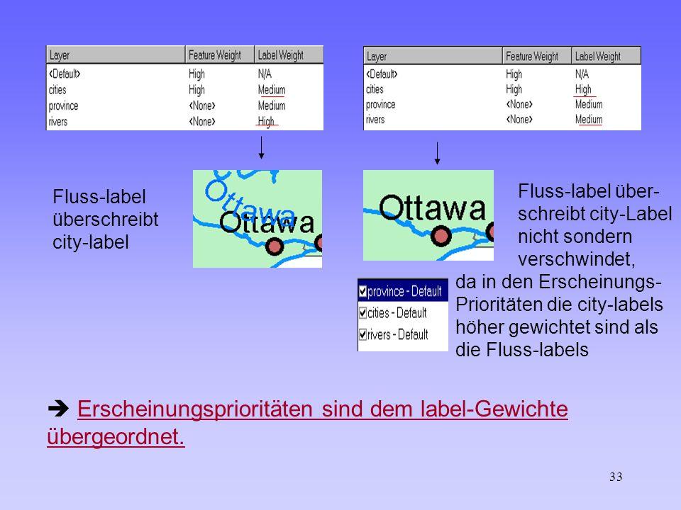 33 Fluss-label überschreibt city-label Fluss-label über- schreibt city-Label nicht sondern verschwindet, da in den Erscheinungs- Prioritäten die city-labels höher gewichtet sind als die Fluss-labels Erscheinungsprioritäten sind dem label-Gewichte übergeordnet.