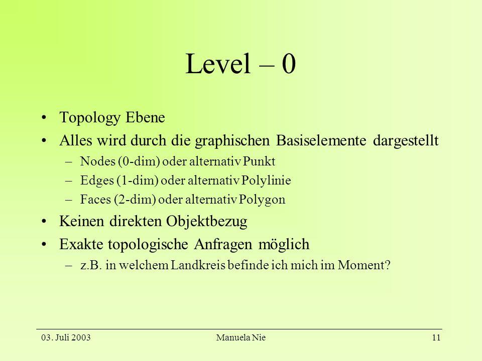 03. Juli 2003Manuela Nie12 Beispiel Level-0