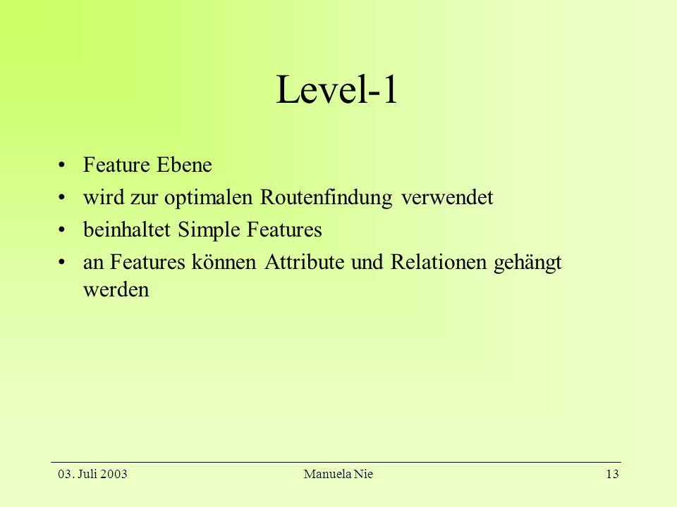 03. Juli 2003Manuela Nie14 Beispiel Level-1