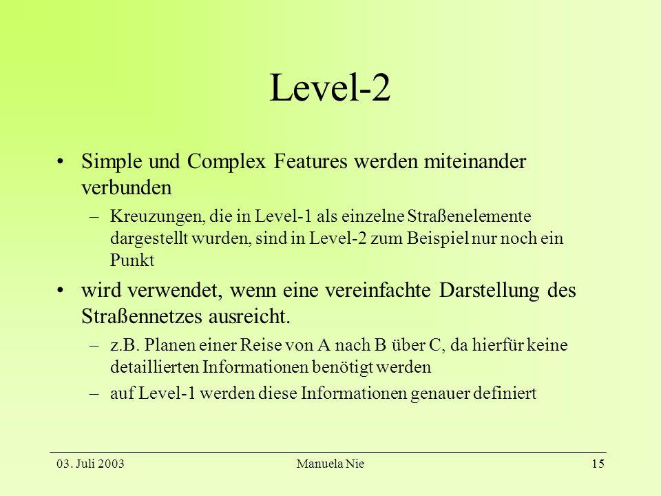 03. Juli 2003Manuela Nie16 Beispiel Level-2