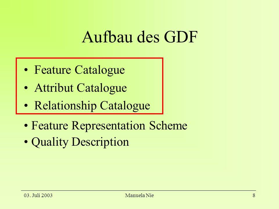 03. Juli 2003Manuela Nie8 Aufbau des GDF Feature Catalogue Attribut Catalogue Relationship Catalogue Feature Representation Scheme Quality Description