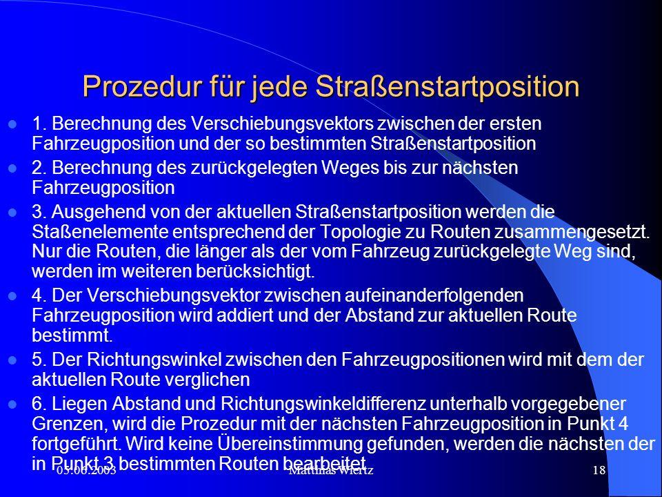05.06.2003Matthias Wiertz17 Beurteilung der Zuordnungsverfahren >3 Kurven 3 Kurven 2 Kurven schwach gekrümmt geradlinig sehr gut gut noch geeignet unbrauchbar