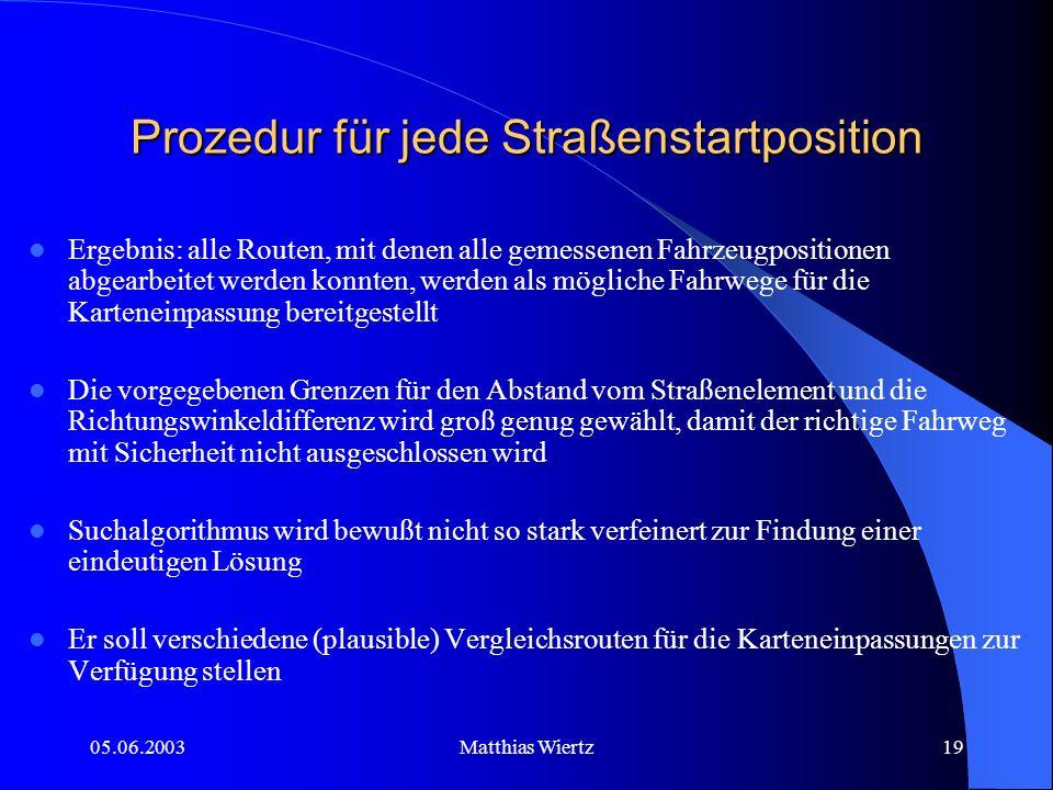 05.06.2003Matthias Wiertz18 Prozedur für jede Straßenstartposition 1.
