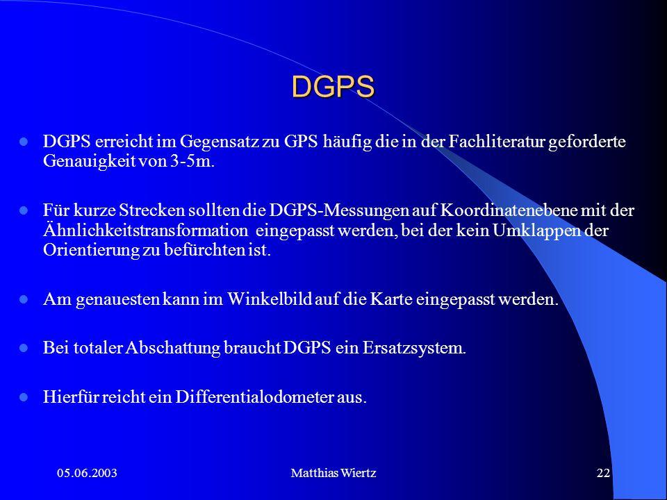 05.06.2003Matthias Wiertz21 GPS-Messungen GPS-Messungen allein eignen sich in urbaner Umgebung nicht zur Karteneinpassung.