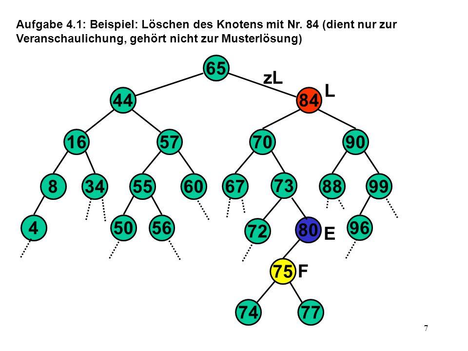 8 Aufgabe 4.1: Beispiel: Löschen des Knotens mit Nr.