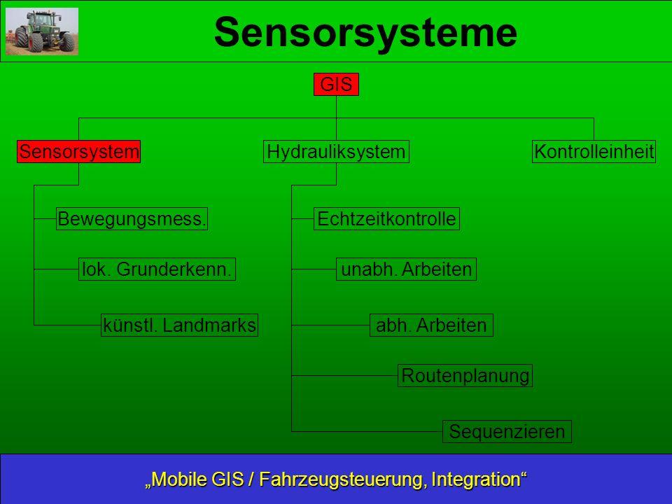 Sensorsysteme Mobile GIS / Fahrzeugsteuerung, Integration Hydrauliksystem GIS Bewegungsmess.