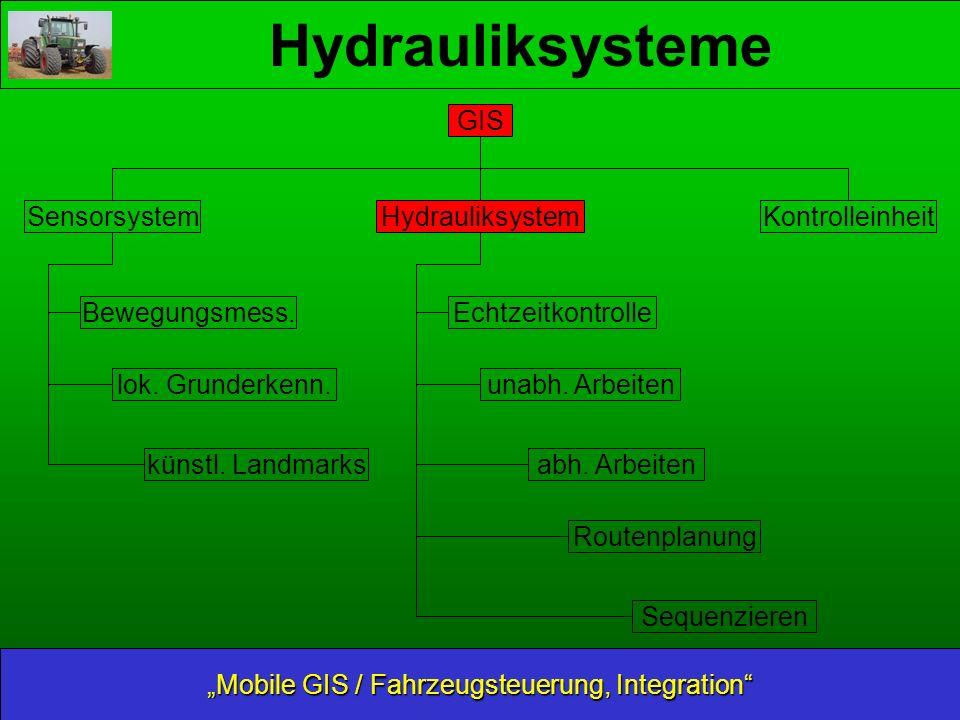 Hydrauliksysteme Mobile GIS / Fahrzeugsteuerung, Integration Hydrauliksystem GIS Bewegungsmess.