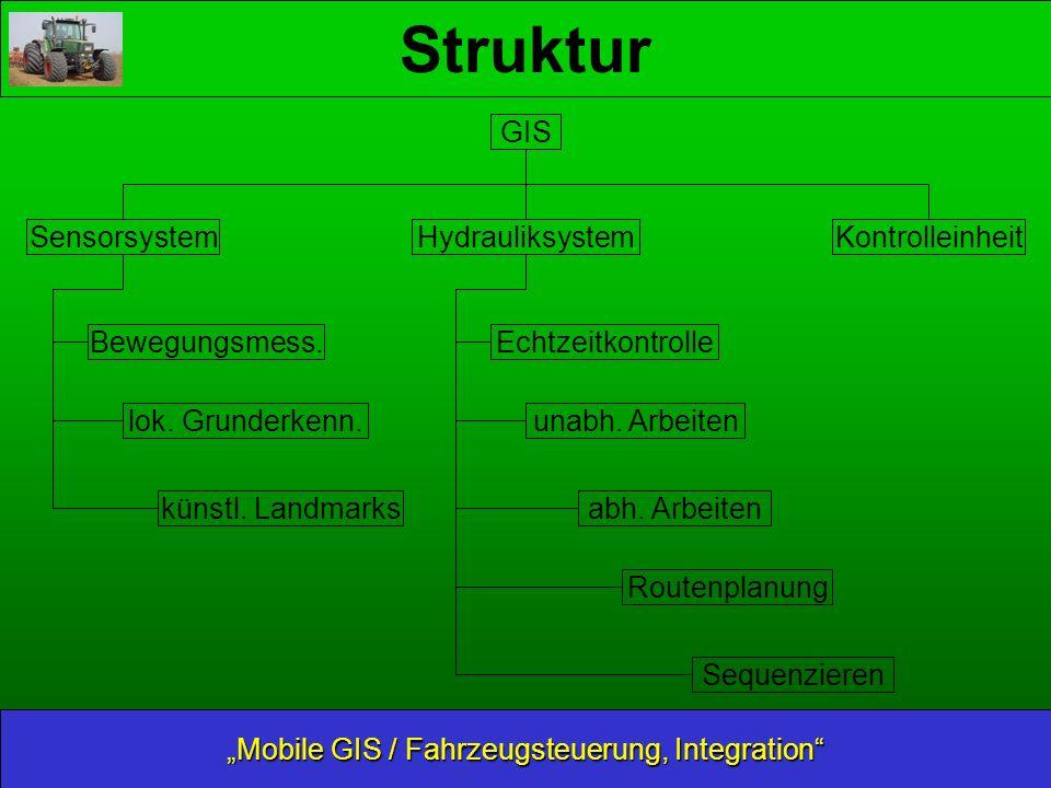 Struktur Mobile GIS / Fahrzeugsteuerung, Integration Sensorsystem Hydrauliksystem GIS Bewegungsmess.