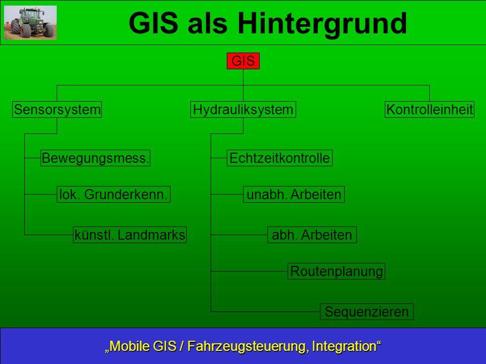 GIS als Hintergrund Mobile GIS / Fahrzeugsteuerung, Integration Inhalt Motivation Elemente Historische Entw.