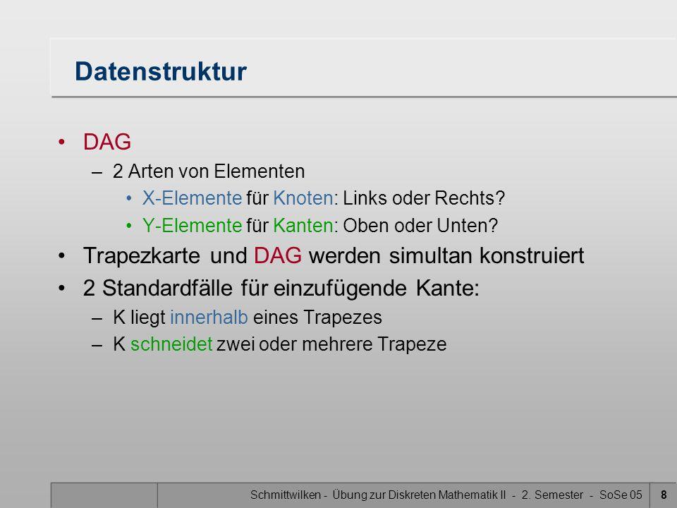 Schmittwilken - Übung zur Diskreten Mathematik II - 2.