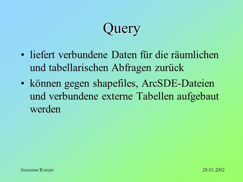 28.01.2002Susanne Kunze Query liefert verbundene Daten für die räumlichen und tabellarischen Abfragen zurück können gegen shapefiles, ArcSDE-Dateien und verbundene externe Tabellen aufgebaut werden