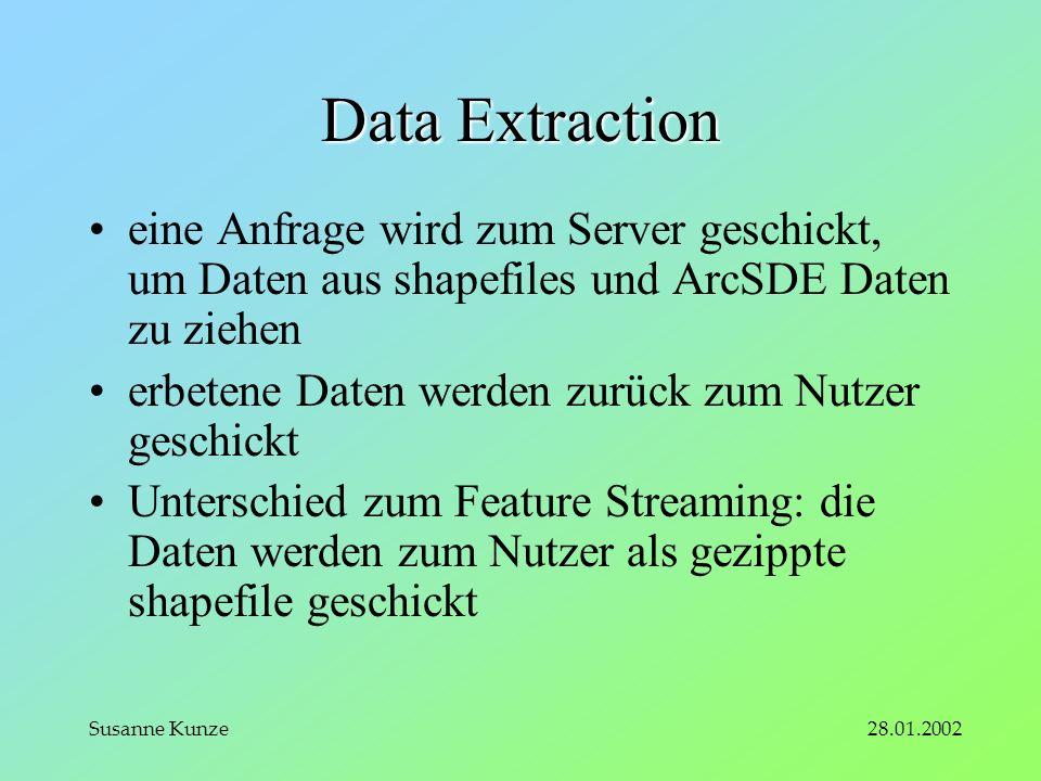 28.01.2002Susanne Kunze Data Extraction eine Anfrage wird zum Server geschickt, um Daten aus shapefiles und ArcSDE Daten zu ziehen erbetene Daten werden zurück zum Nutzer geschickt Unterschied zum Feature Streaming: die Daten werden zum Nutzer als gezippte shapefile geschickt