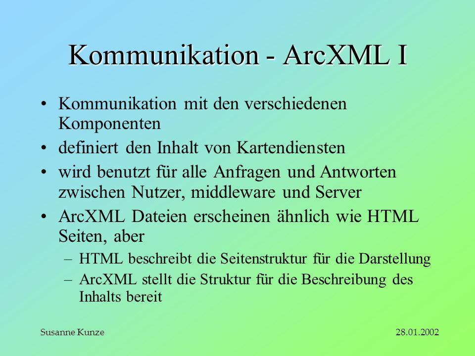 28.01.2002Susanne Kunze Kommunikation - ArcXML I Kommunikation mit den verschiedenen Komponenten definiert den Inhalt von Kartendiensten wird benutzt für alle Anfragen und Antworten zwischen Nutzer, middleware und Server ArcXML Dateien erscheinen ähnlich wie HTML Seiten, aber –HTML beschreibt die Seitenstruktur für die Darstellung –ArcXML stellt die Struktur für die Beschreibung des Inhalts bereit